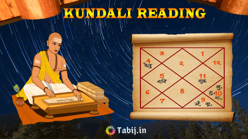 What is online kundali? Get your free Kundli reading by date of birth