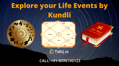 Free Kundli Reading by date of birth: Explore your life events