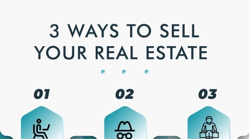 The Three Most Common Ways To Sell in Todays Real Estate World.