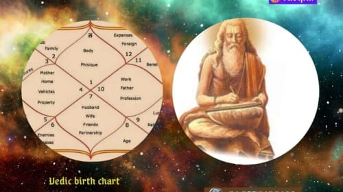 Birth chart Tamil: A way to share birthday chart ideas