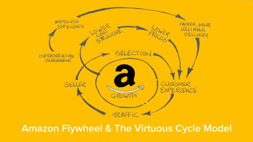 The Flywheel Concept