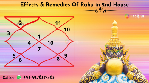Rahu in 1st and 2nd House: Effects & Remedies