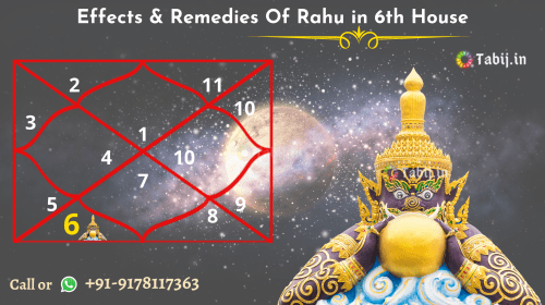 Rahu in 6th house of your horoscope chart