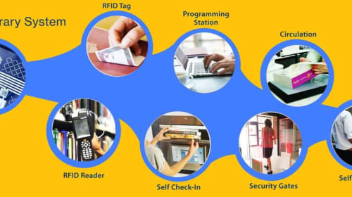 An Overview of RFID Library Systems