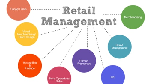 Retail management, a new dawn!