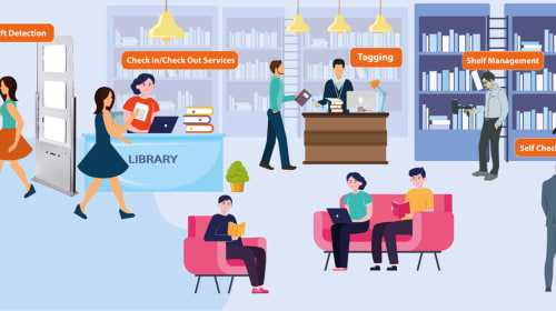 The next big thing in Library automation in India