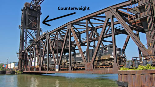 Climbing a railroad bridge in Cleveland to steal the airplane warning lights