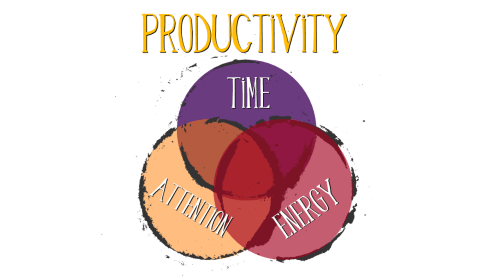A Compassionate and Present Definition of Productivity