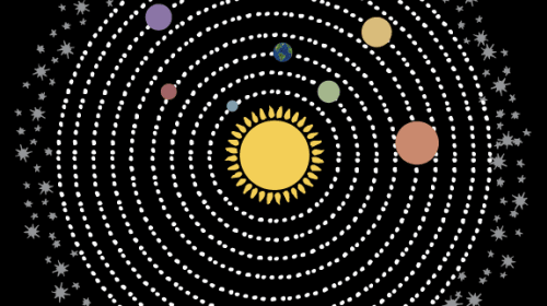 Cosmic Time Cycles