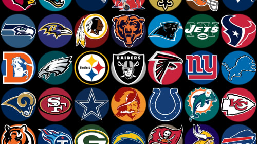 Most Recognized Sports Logos