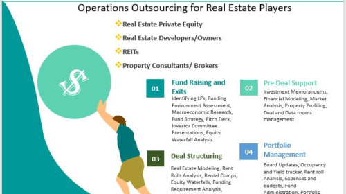 Real Estate Financial Research – An Asset Management Outsourcing Perspective