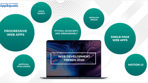 Website Trends in 2020 that must be followed