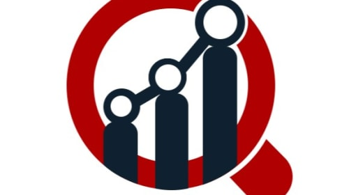 Bioinformatics Market Analysis, Competitive Landscape, Financial Matrix & Market Ratio | Forecast – 2022
