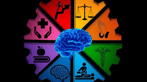 Psychological Approaches: Psychodynamic
