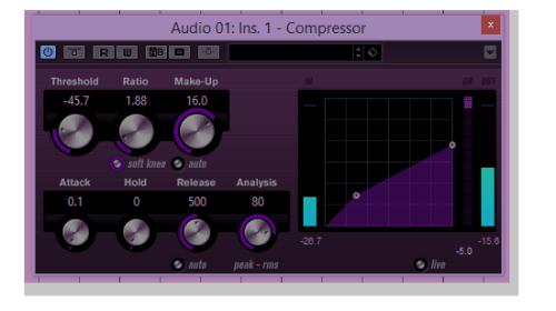 Understanding Audio Compression
