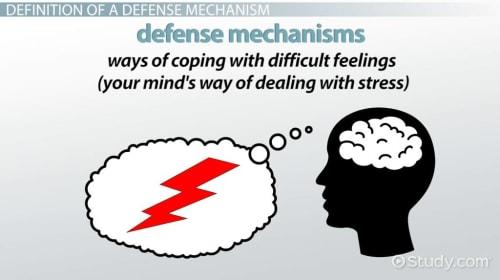 The 12 Freudian Defense Mechanisms