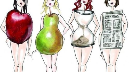 Lets Talk About That: Body Image