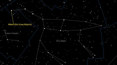 The Ursa Major Constellation
