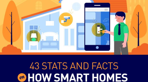 Interesting Facts You Never Knew About Smart Homes