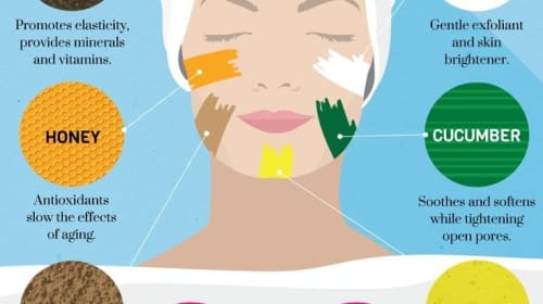 The Only Face Masks You'll Ever Need