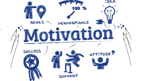 Factors That Affect Motivation