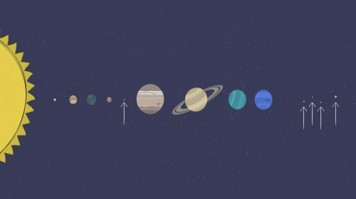 What Are Dwarf Planets?