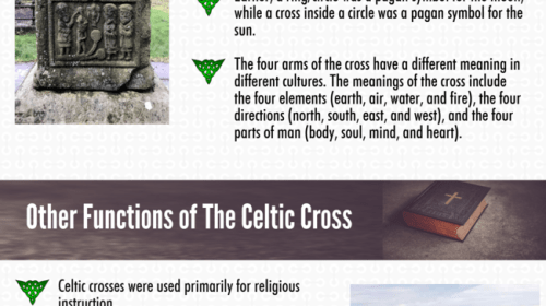 Celtic Ideas for Your Wire Jewelry Designs