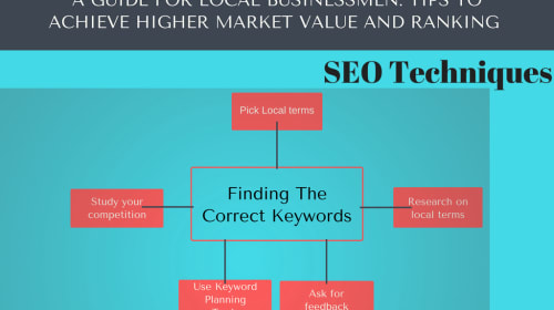 How to Find the Correct Search Engine Terms for Your Local Business