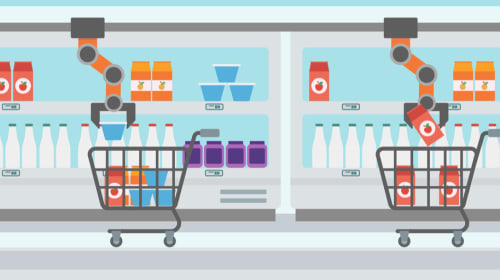 Designing Supermarkets of the Future