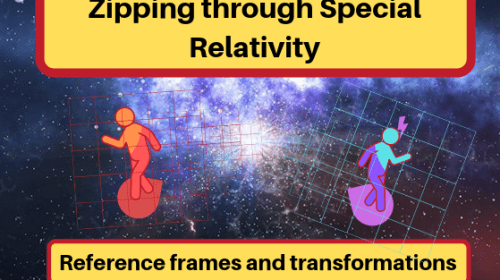 Zipping Through Special Relativity: Reference Frames and Transformations