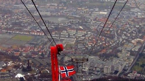 How to Talk to Norwegians