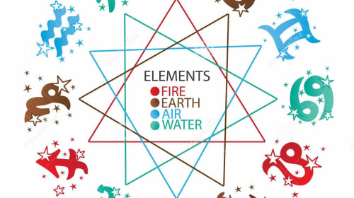 The Complete Guide: Earth's Four Elements & The Astrological Connection