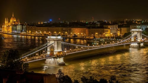 The Beauty of Budapest