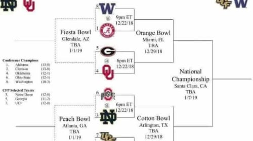 8 Team College Football Playoff