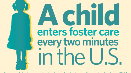 Why The Foster Care System Needs to Be Improved