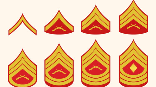 What Are the Marine Corps Ranks?