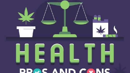 Medicinal Marijuana—Legit Cure or a Hoax