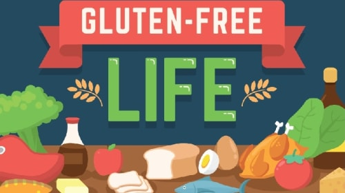 An Easy Guide to Eating Gluten-Free