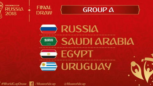 World Cup 2018 Group A Analysis