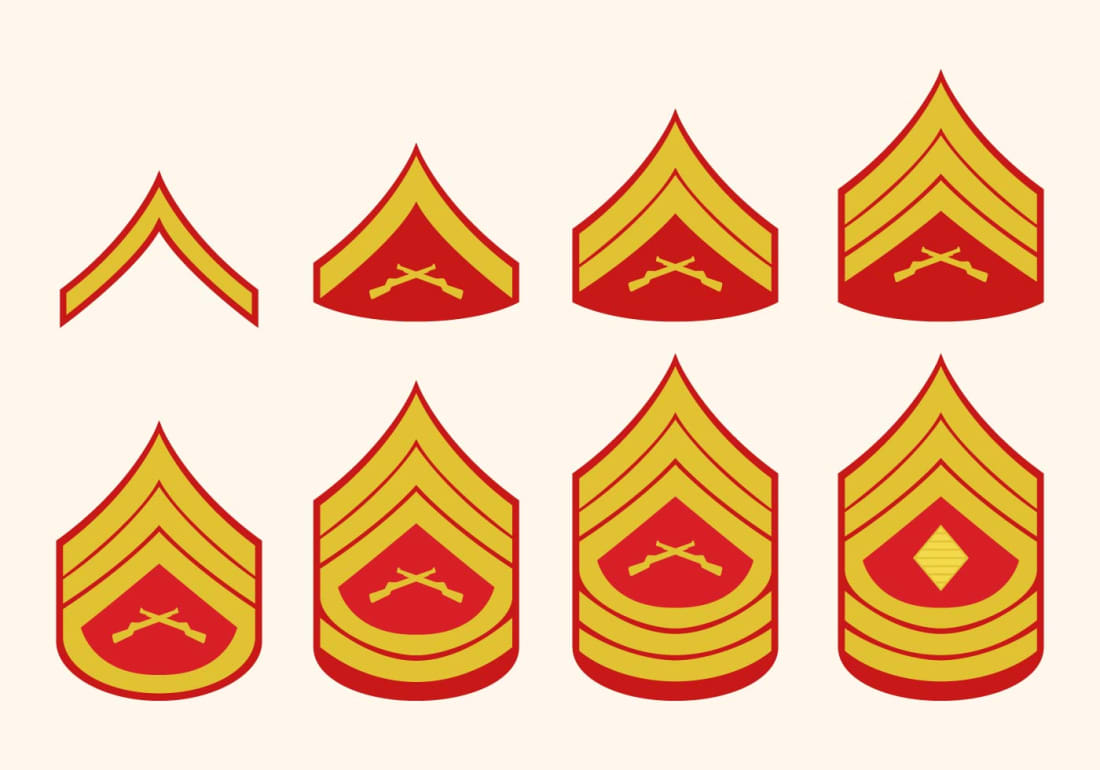 united states marines corps ranks  What Are the Marine Corps Ranks? | Serve