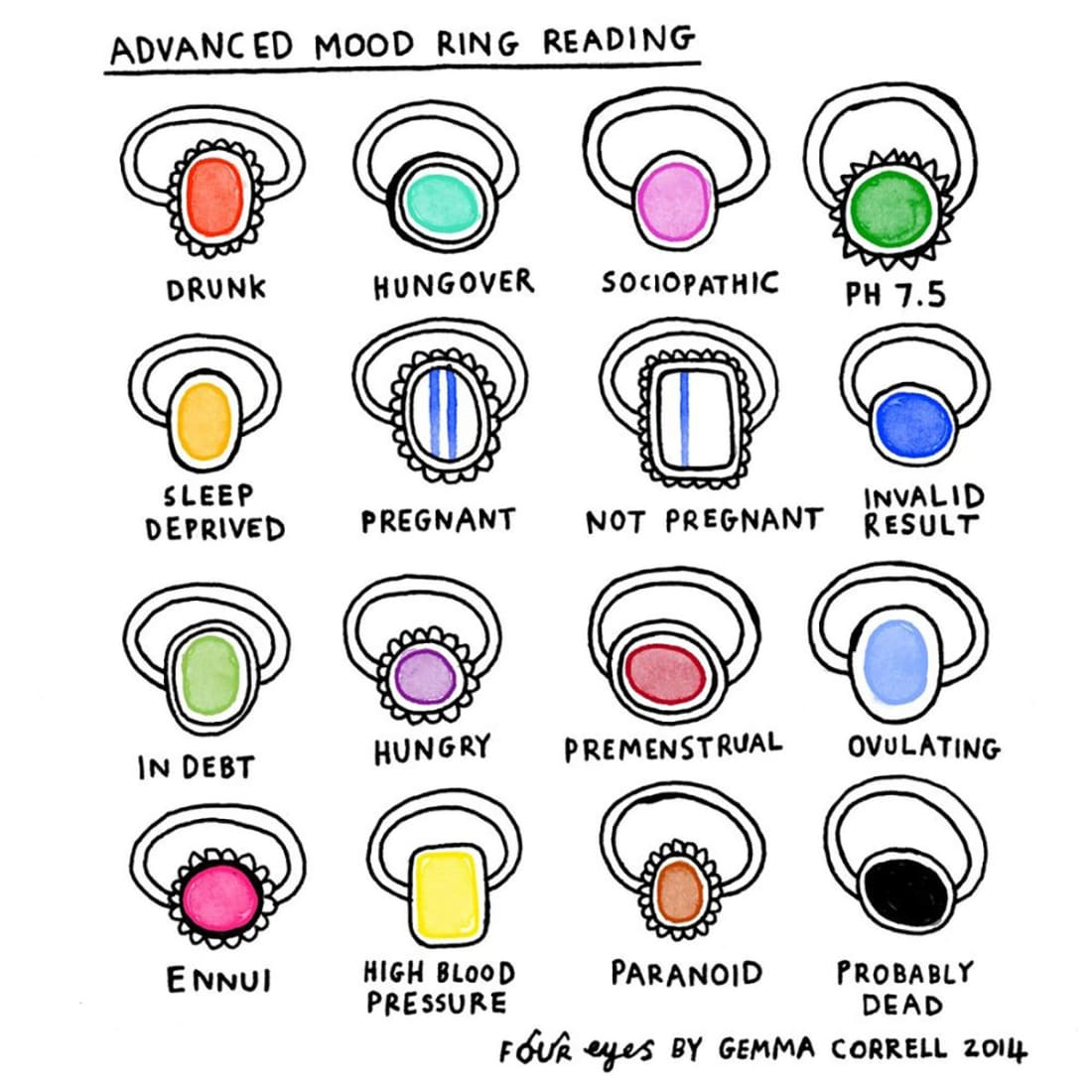 Guide to mood rings potent illustration by gemma correll geenschuldenfo Image collections