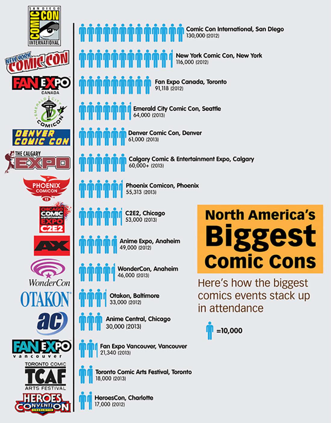 Infographic via alis-alley.com