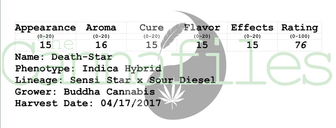 Death-Star by Buddha Cannabis