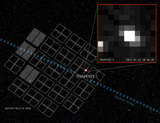 Graphic showing the location of the TRAPPIST-1 planetary system within Kepler's field of view. The call-out box shows the amount of light detected by each pixel in a small section of Kepler's camera. Image by NASA Ames/W. Stenzel
