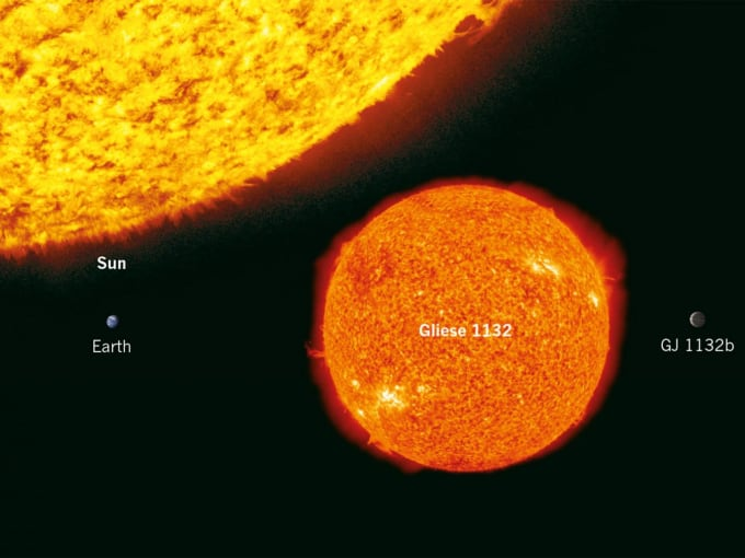 Graphic depicting relative sizes of GJ 1132, the Sun, GJ 1132b and the Earth. Image Credit: Nature.com/NASA/SDO