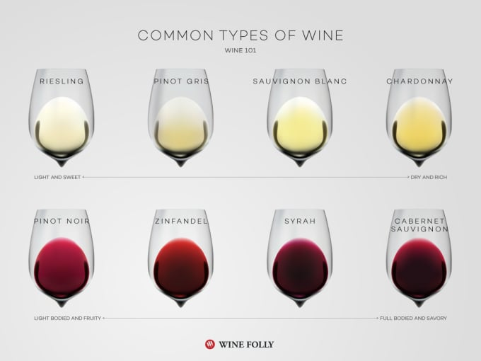 First, get schooled in wine colors, varietals, and the basic lingo.
