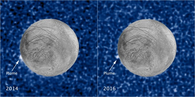 The observations from the Hubble Space Telescope of the water vapour plumes on Europa from 2014 and 2016, in the same spot. Image Credit: NASA/ESA/W. Sparks (STScI)/USGS Astrogeology Science Center