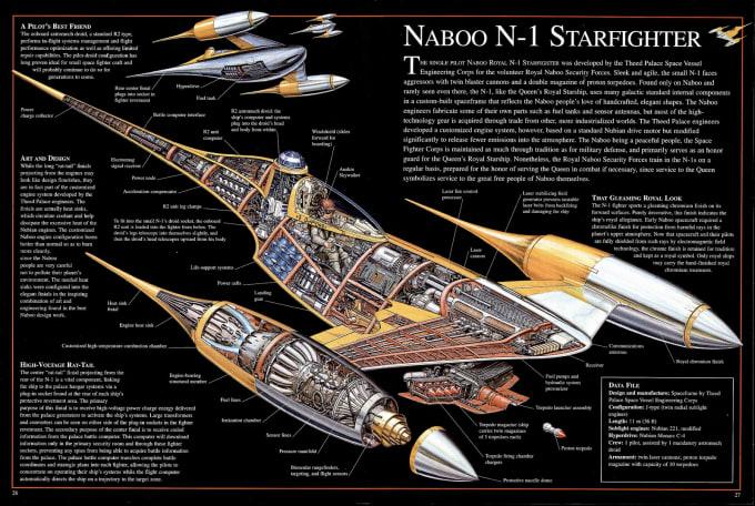 coolest 39 star wars 39 spaceships futurism. Black Bedroom Furniture Sets. Home Design Ideas
