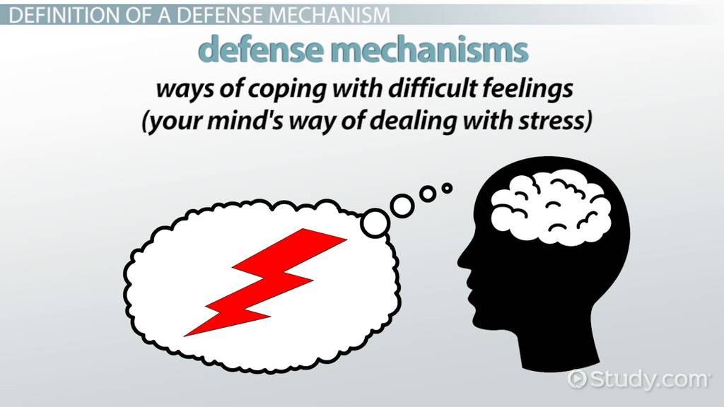 The 12 Freudian Defense Mechanisms
