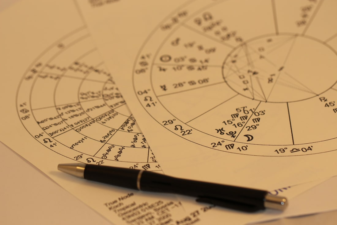 What is Astrology? | Futurism